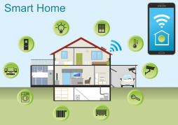 Smart Home – Installation, Nachrüsten, Planen